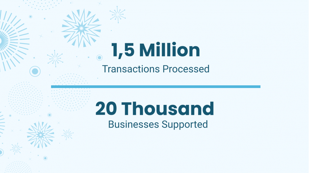 1.5M transactions processed by Synder in 2020