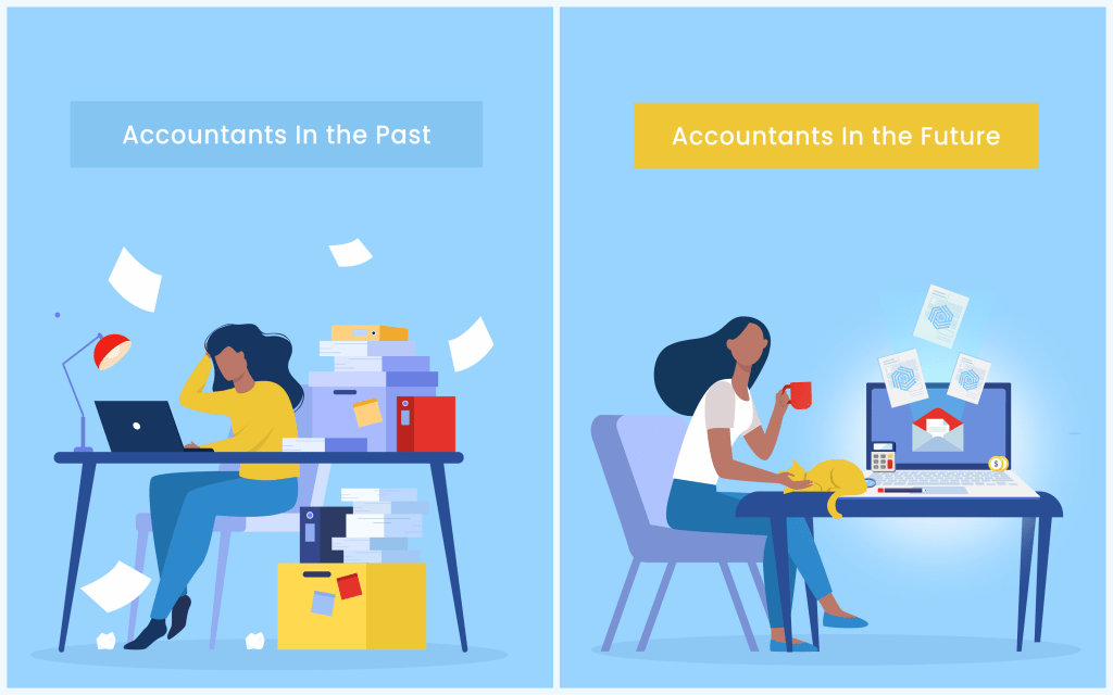 accounting job in the past and future